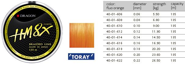 0,06-0,22mm Fluo Orange Dragon Toray HM8x Forte braided line 135m